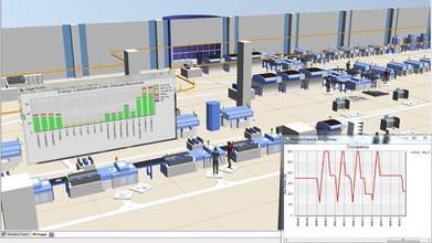 Bildschirmfoto der Software Plant Simulation