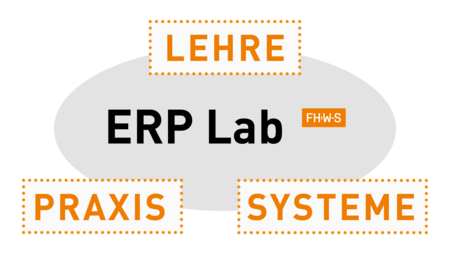 Graphic representation of ERP Lab: The ERP Lab connects teaching, practice and systems. It makes teaching realistic and connects it to the real world. For this, it draws on a variety of different systems.